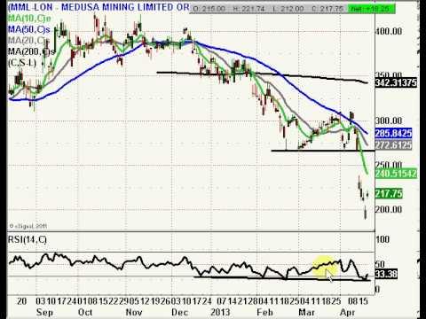 Gold Stocks: Centamin, Medusa Mining, Vatukoula Gold Mines