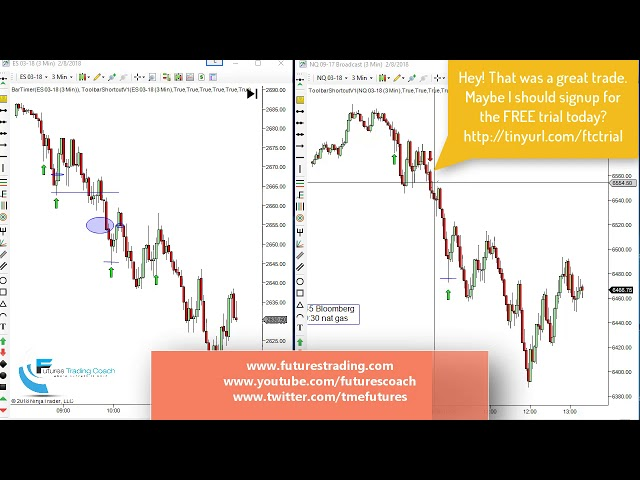 020818 -- Daily Market Review ES CL GC NQ - Live Futures Trading Call Room