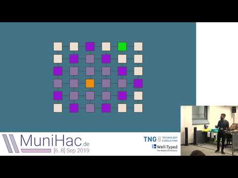 MuniHac 2019: Fast Downward: Solving Declarative Planning Problems In Haskell