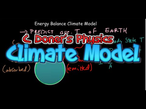 IB Physics: Energy Balance Climate Model & Greenhouse Effect