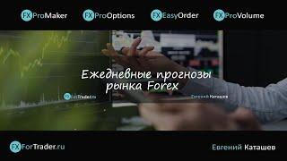 Комплексная аналитика рынка FOREX на 04 11 2020