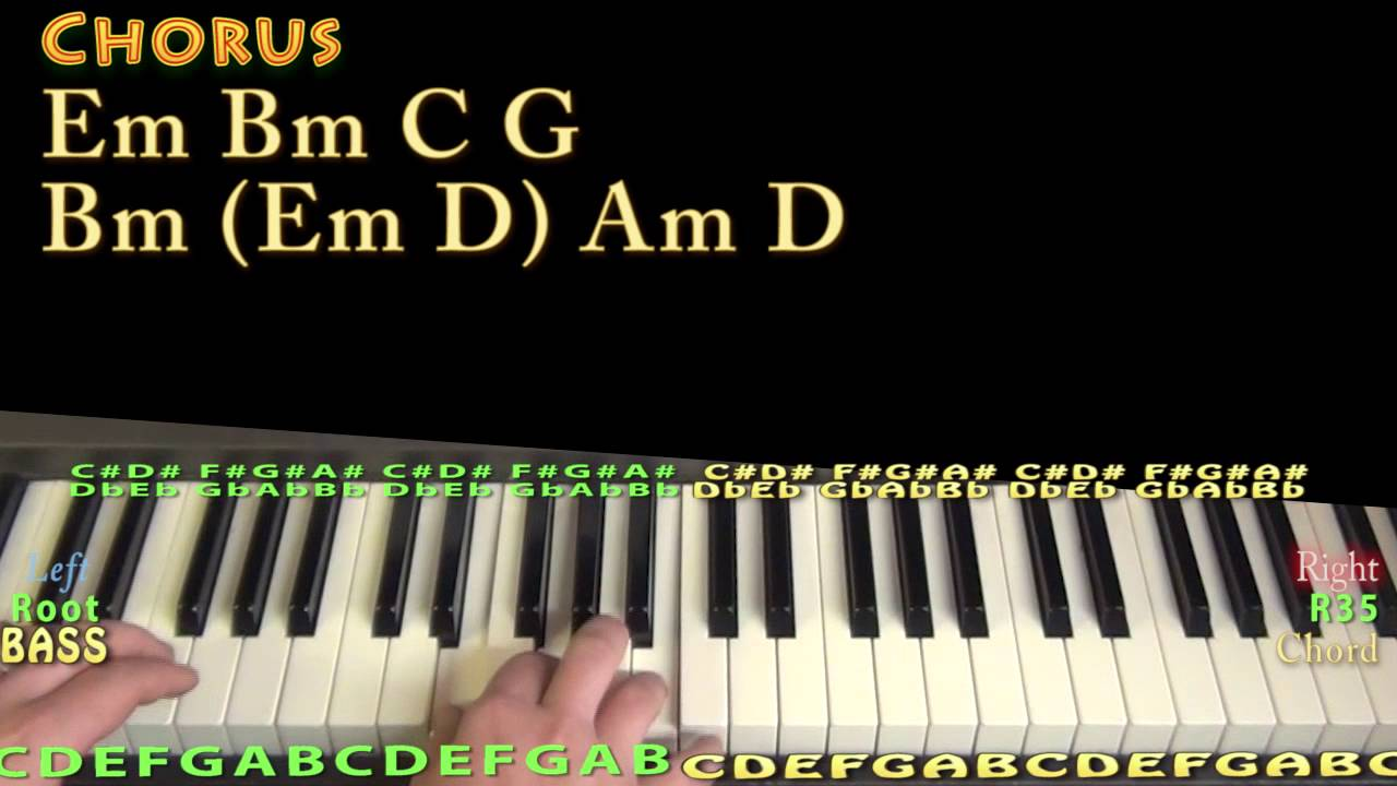 I Started A Joke Bee Gees Piano Lesson Chord Chart Youtube