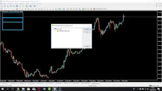 Forex Kripto Para Eğitim Analizi ( bitcoin ethereum usd eur gbp nzd try jpy nasdaq altın petrol )
