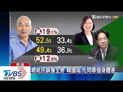 總統民調獲全勝 韓國瑜:先問哪個身體差