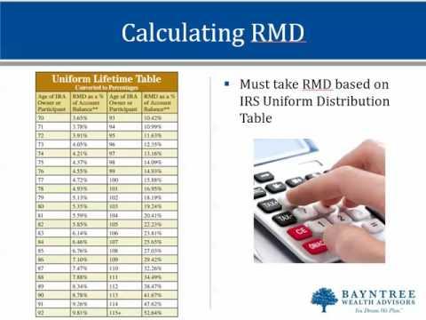 Making Sense of Required Minimum Distributions