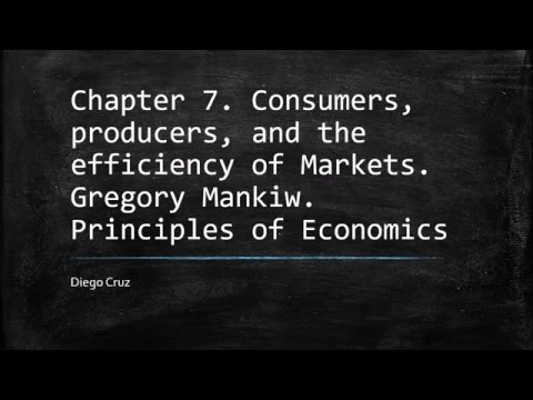 Chapter 7. Consumers, producers, and the efficiency of Markets.