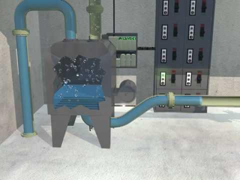 Water Treatment - SCADA- Plant-IQ