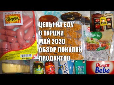 Цены на продукты в Турции Май 2020 Обзор большой покупки