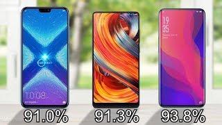 Best Bezel-less Phone 2018 - Highest Screen-to-Body Ratio (Top 10)