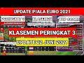 UPDATE KLASEMEN EURO 2021,! KLASEMEN PERINGKAT 3 EURO 2021,! KLASEMEN TERBARU EURO 22 JUNI 2021