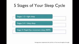 Sleep Hacking  Have More Energy, Spend Less Time in Bed