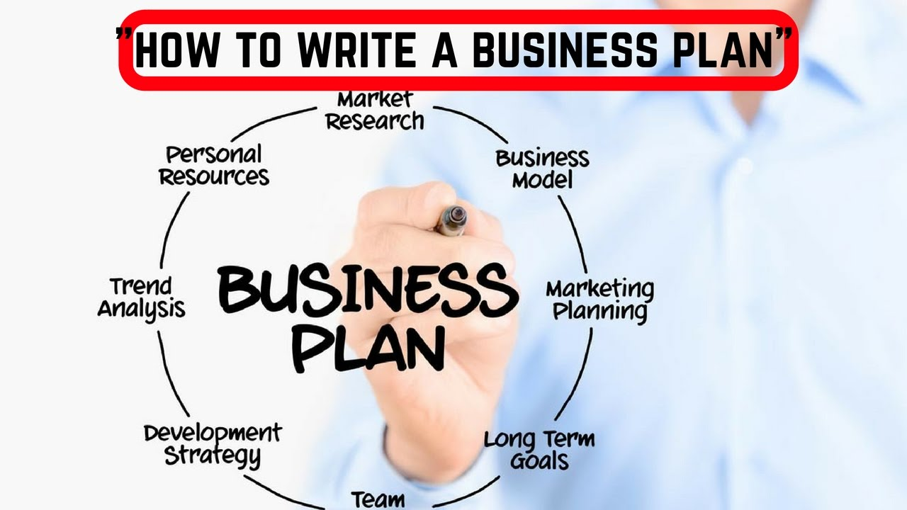 essentialities regarding business enterprise plan