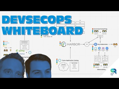 Tanzu Talk: DevSecOps in Fed, end to end overview