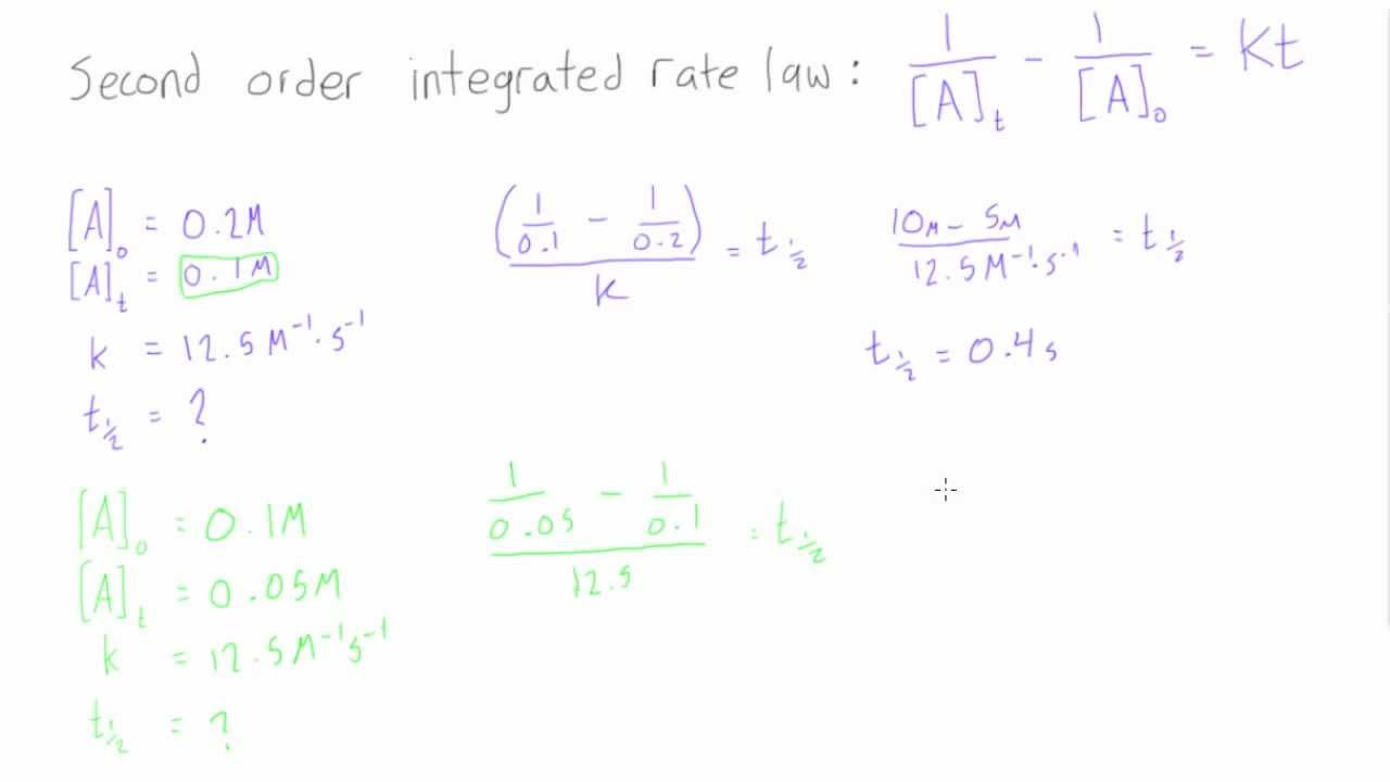 Determine The Half Life Of A Second Order Reaction