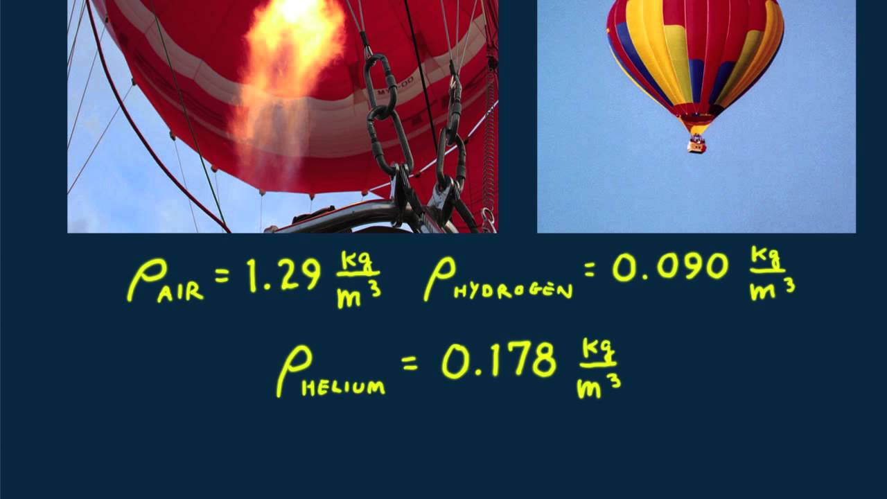 hot air balloon physic # 15