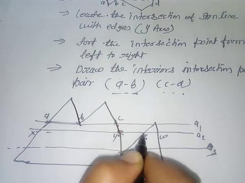 scan line polygon fill  algorithm in Hindi Computer Graphics