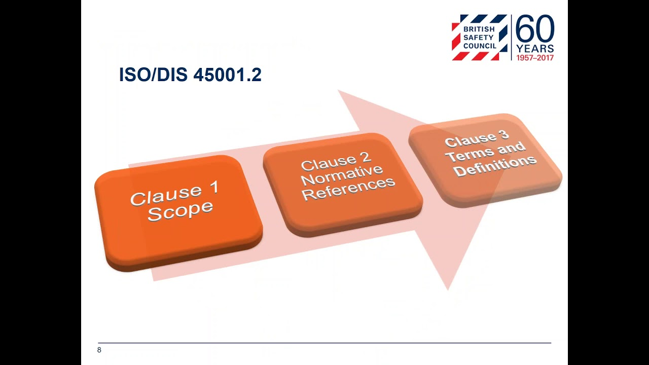 ISO 45001 update
