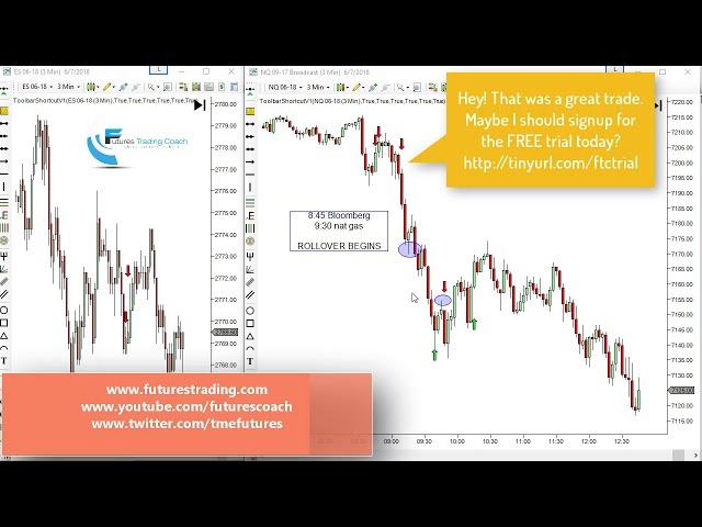 060718 -- Daily Market Review ES CL GC NQ - Live Futures Trading Call Room