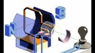 Generador eléctrico de corriente alterna Encarta