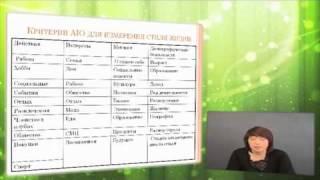 видео Программа обучения