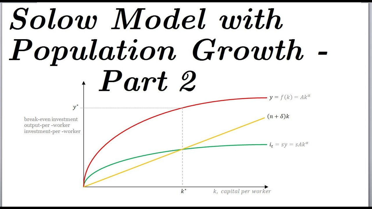 Solow Swan Model With Population Growth
