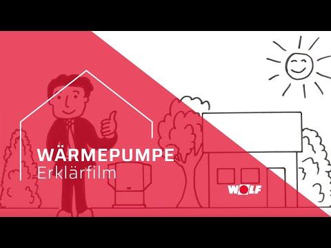 Klimaschutz im Kreis Höxter: Online-Vortrag über Wärmepumpen und Photovoltaik