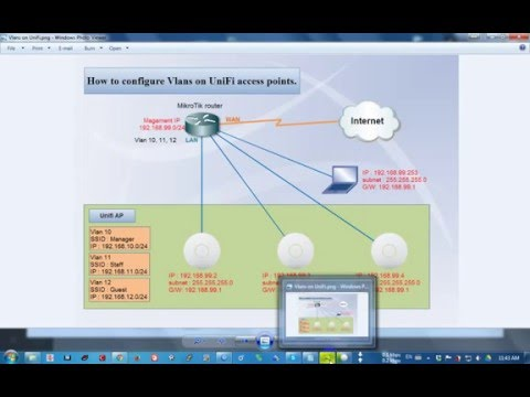 How to configure Vlans on UniFi access points #01
