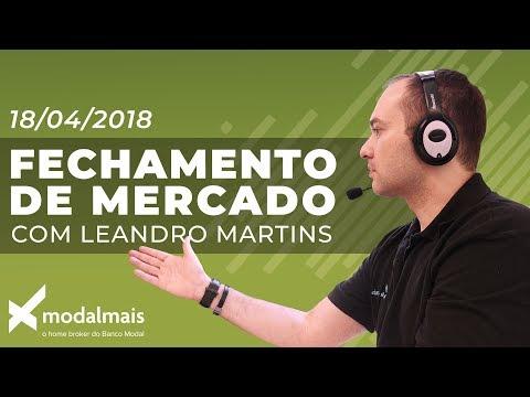 Fechamento de Mercado com Leandro Martins! 18/04/2017