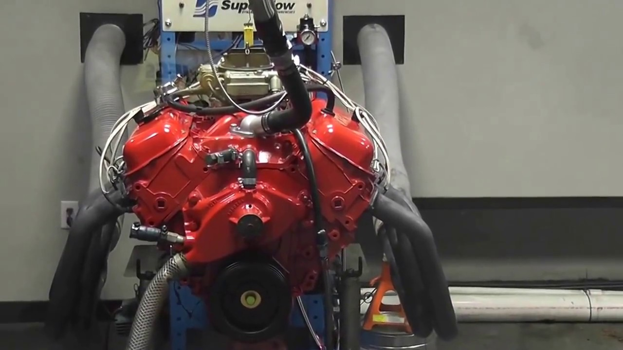 Chevy Muscle Car Engines   Chevy High Performance Crate Engines