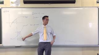 Areas Under Curves: Logarithmic Functions (Alternative Approach)
