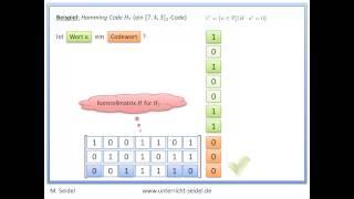 Perfekte lineare Codes am Beispiel des Hamming Codes H7