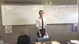 Introduction to Conics (5 of 8: Using Eccentricity to locate of Directrices of the Ellipse)
