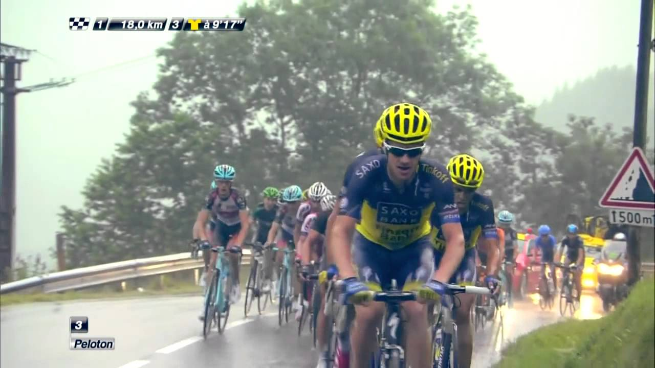 Tour De Francia 2013 19ª Etapa Youtube