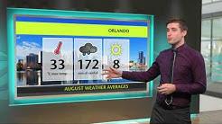 August holiday weather - Orlando, New York, Washington, Las Vegas, San Francisco