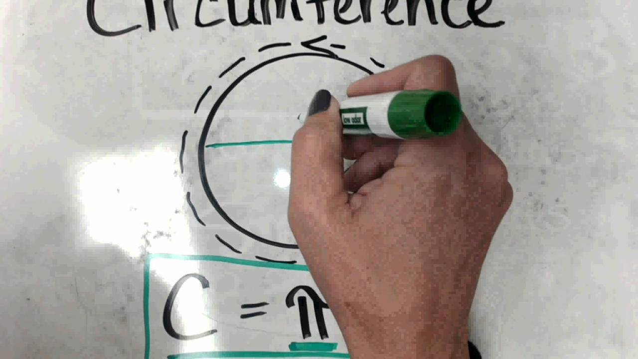 Circumference in Terms of Pi - YouTube