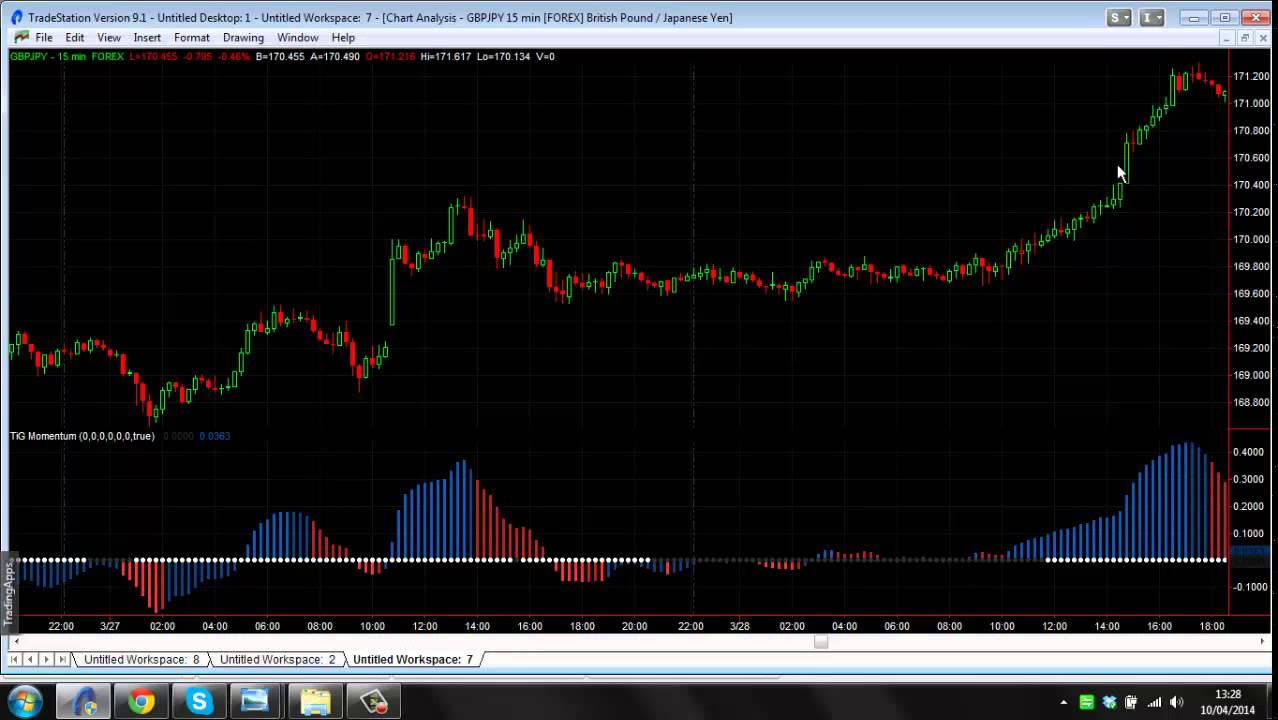 Bollinger Bands Thinkorswim « Get Binary Options Auto Trading Software