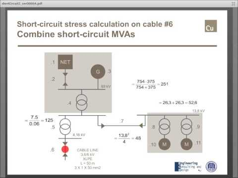 Cable sizing to withstand short-circuit current