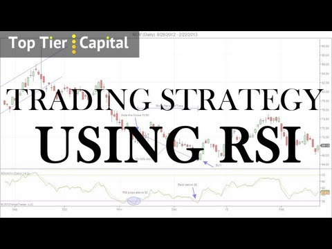 How to Trade with RSI in the FX Market - DailyFX