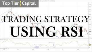 Pretty cool way to use the RSI. How to trade using RSI Trading Strategy
