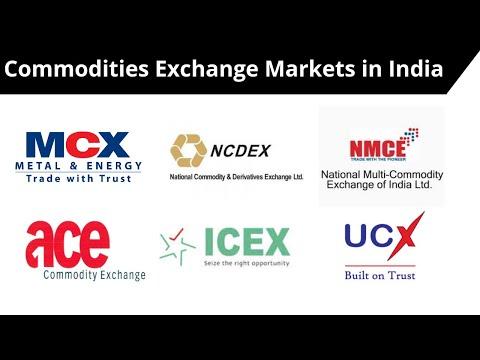 Indian Commodity Exchange Market Derivatives  Forward,Future,Options,Swap  UPSC,IAS,PCS,SSC,CGL