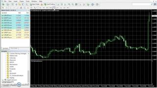 Install an Indicator in MetaTrader 4 . How to install indicator Technical Analysis into MT4