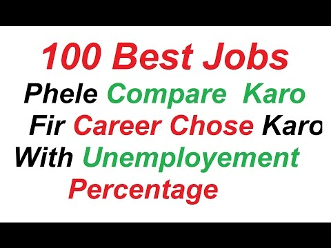 100 Best Careers opportunites or Jobs for Future