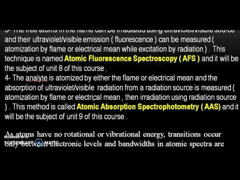 part 23 Flame Atomic Emission Spectrometry FAES by Prof. Ibrahim Zamil Alzamil