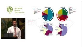 The Gut; Diet, Flora, Health and Disease — Michael Ruscio, D.C., B.S. (AHS14) - WHat Health