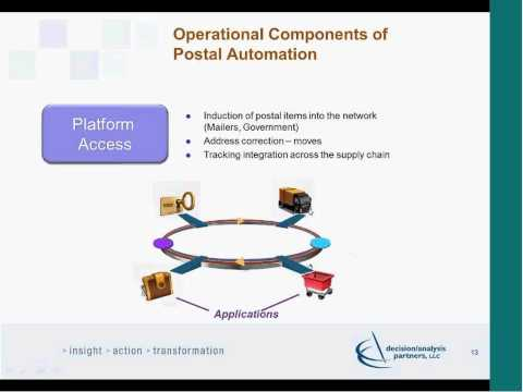 Evaluating Postal Automation for Middle Income Countries 2013
