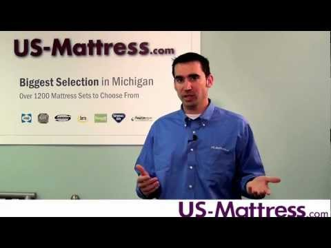 Will Using My Old Box Spring With My New Mattress Void The Mattress Warranty?