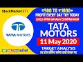 Best intraday trading stocks for 11 May 2020 Tata Motors  Tata Motors share Price  TATAMOTORS news