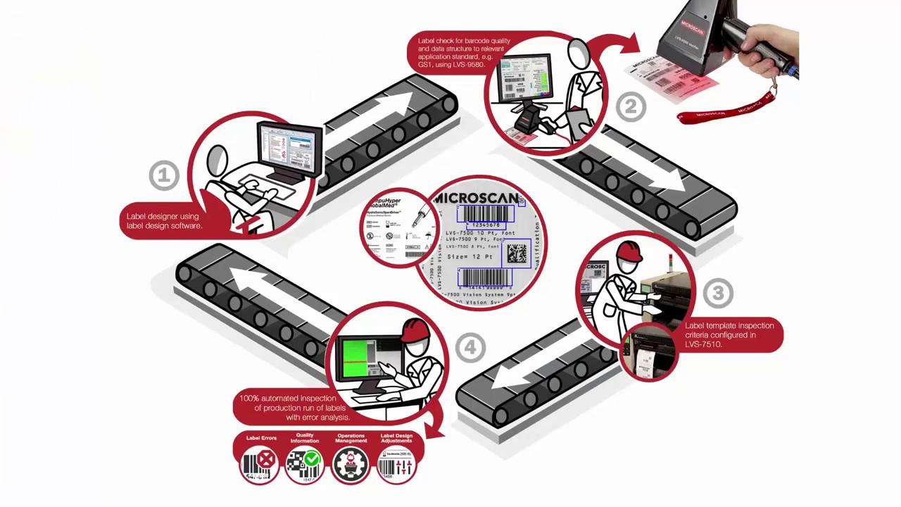ZT610 Industrial Label Printer, now with Verifier option