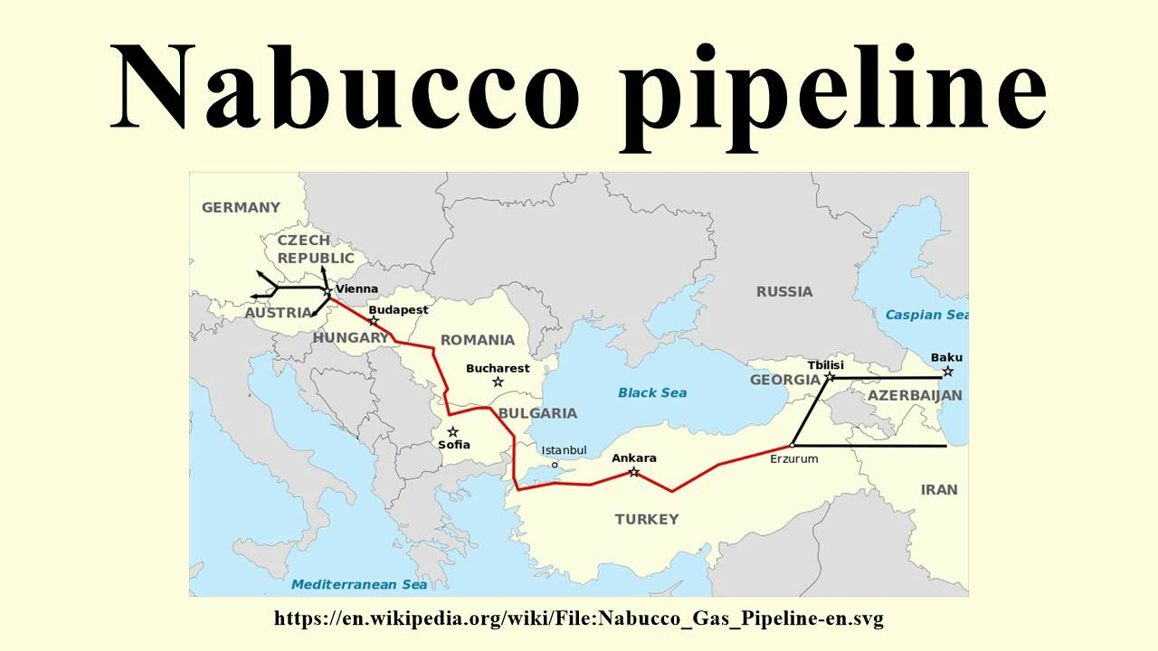 Nabucco pipeline - YouTube