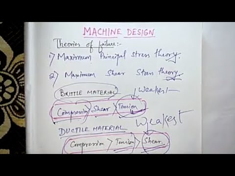 Theories of failure for machine design and som-lecture1